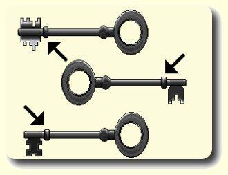 Ansatzschlüssel