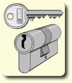 Zylinder, Schließzylinder