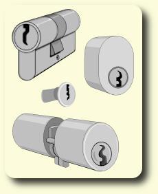 Zylinder Typ, Zylindertypen